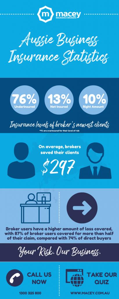 small-business-insurance-statistics